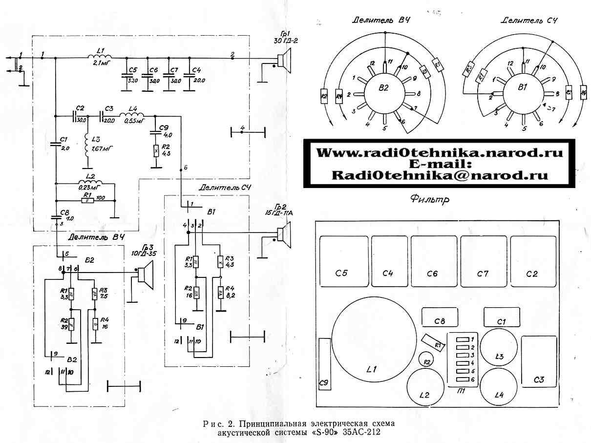 Схема колонок для компьютера.